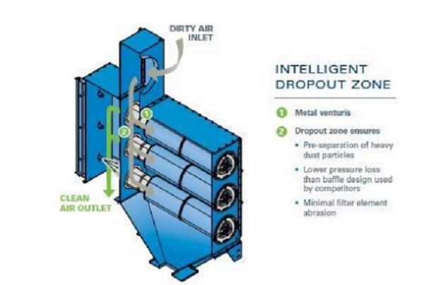 Polaris X12-750 Fiber Laser Cutting System (#3281)